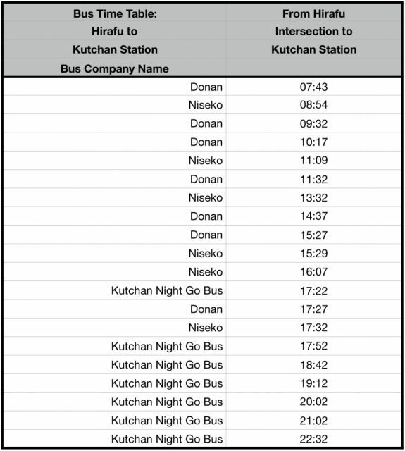 Winter Bus Timetable From Hirafu to Kutchan Train Station